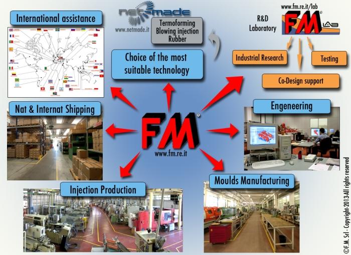 FM Diagram En